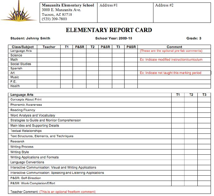 Elementary Education academic reports format